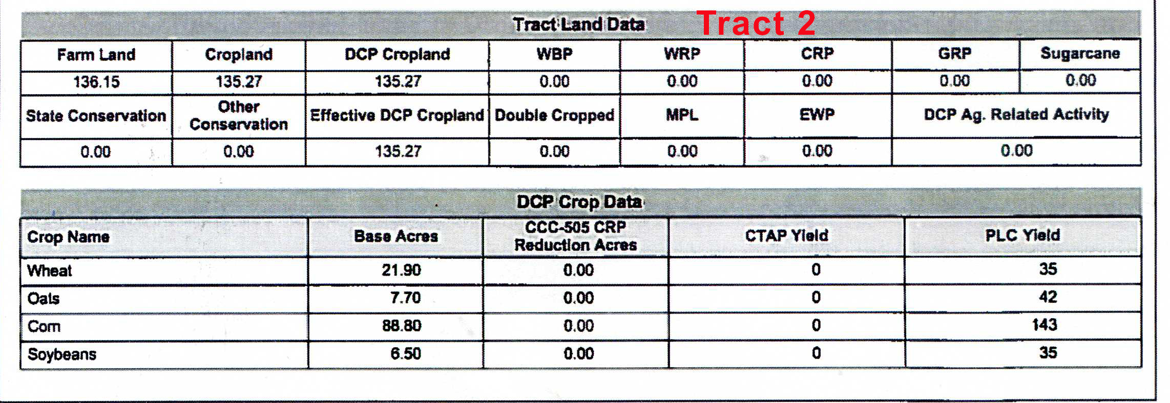 Crop Tract 2