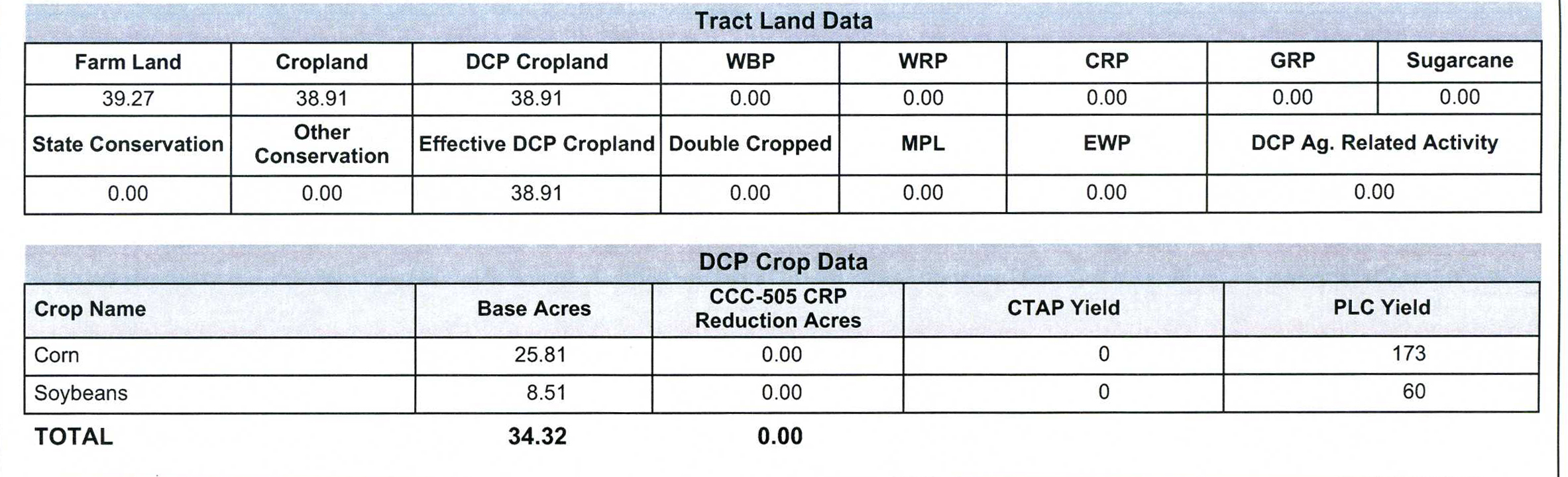 Crop Tract 1