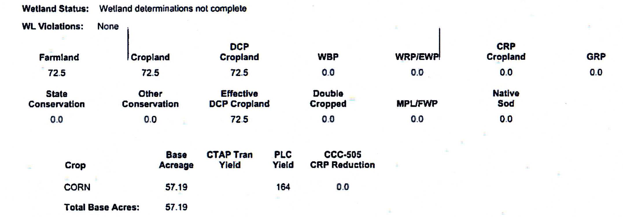 Crop Info