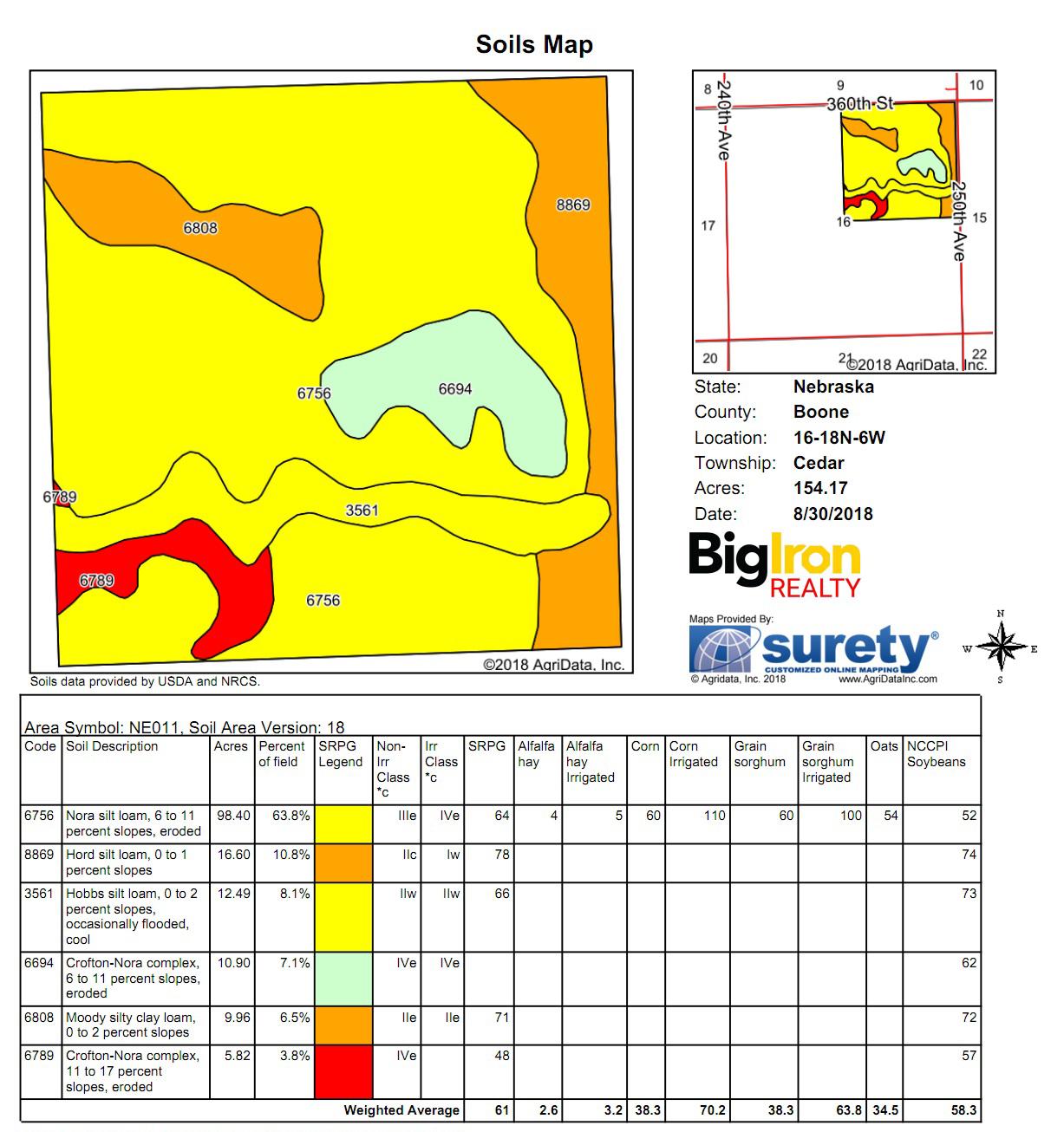 Soil Map B2