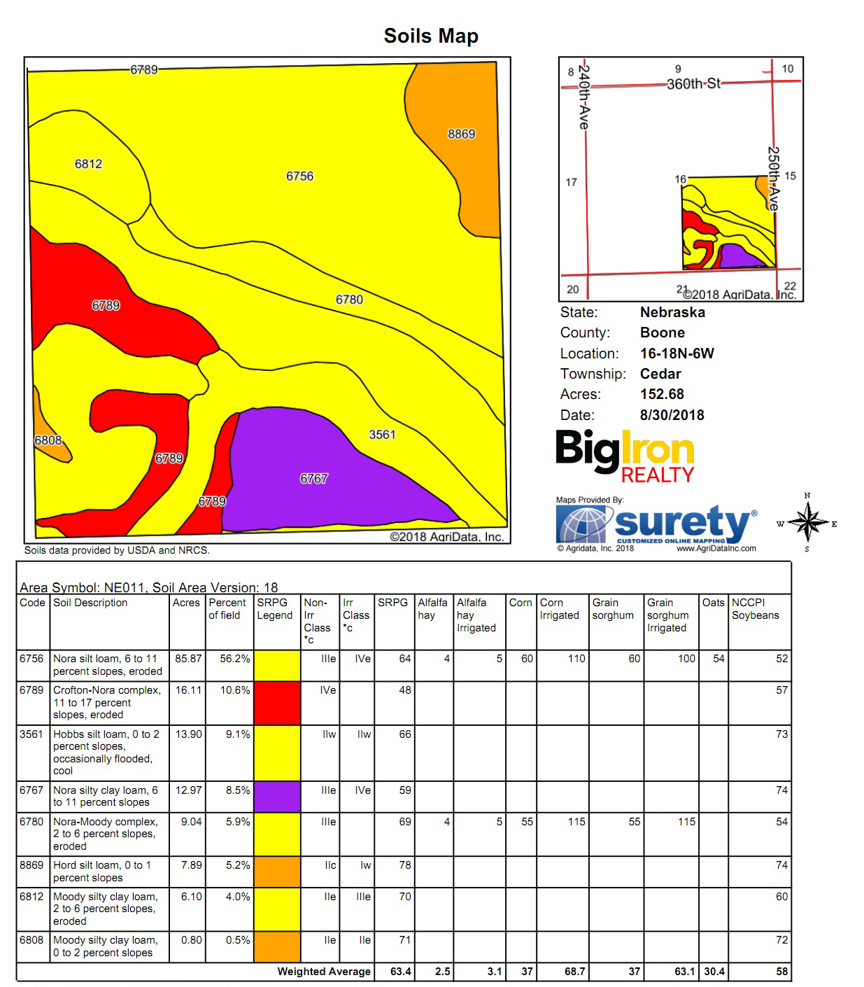 Soil Map B3
