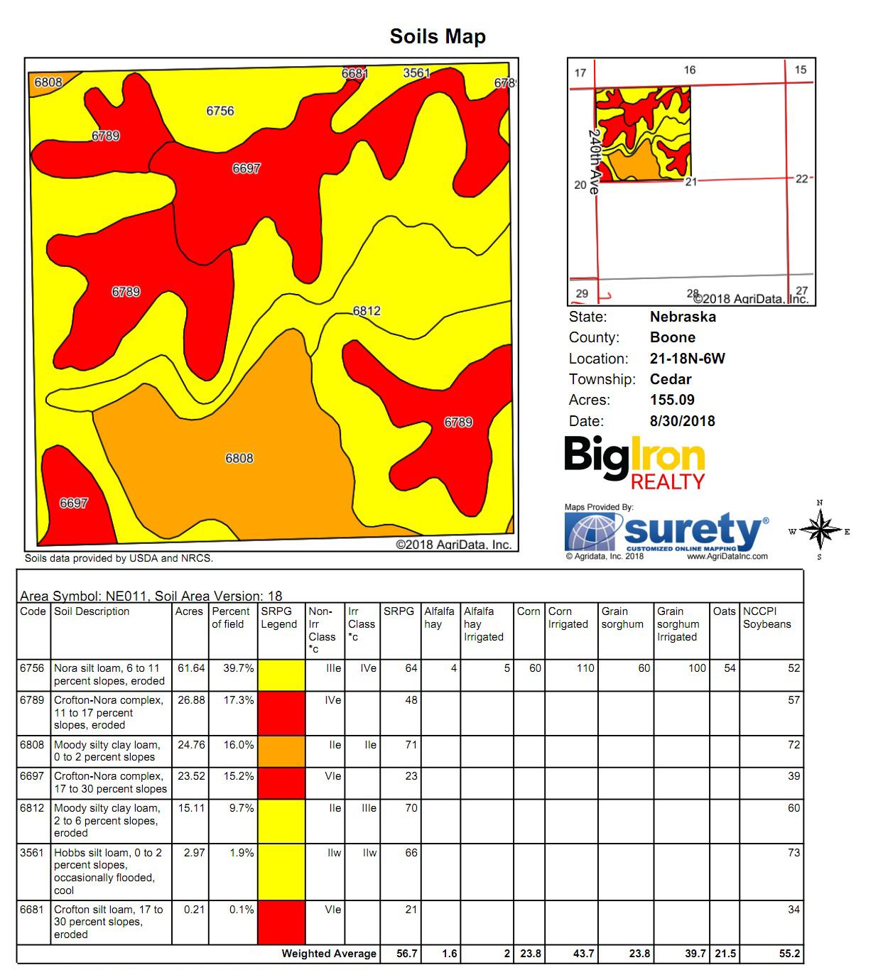 Soil Map B4