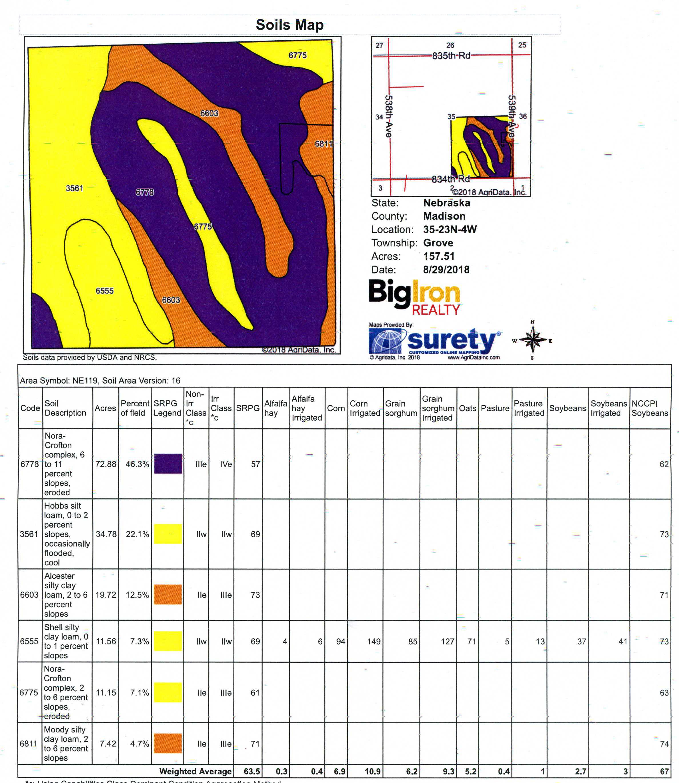 Soil Map M1