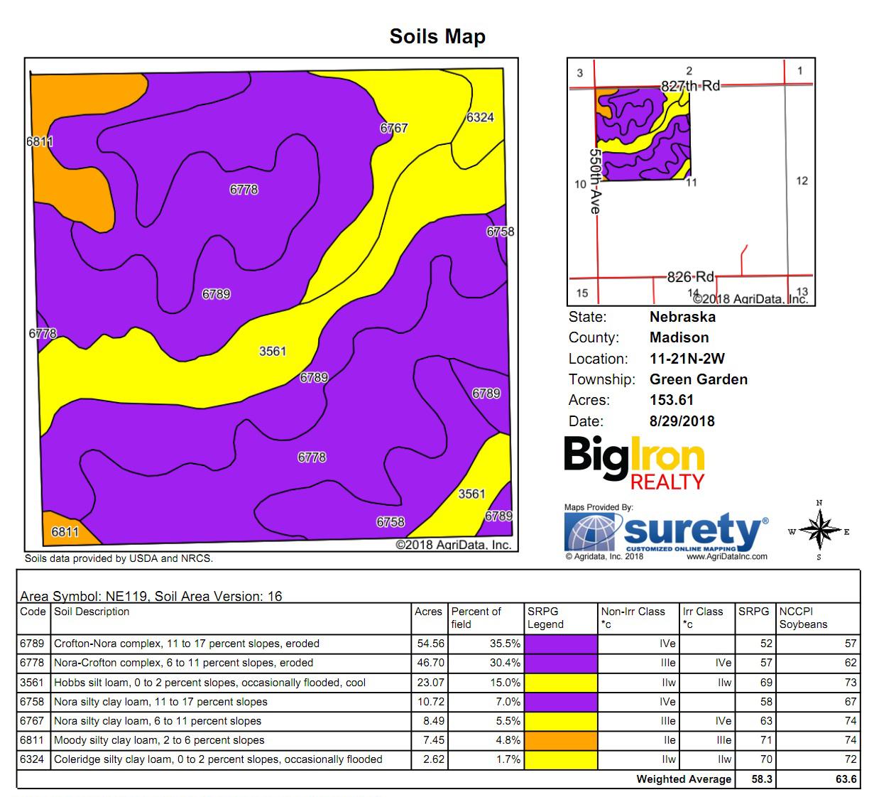 Soil Map M4