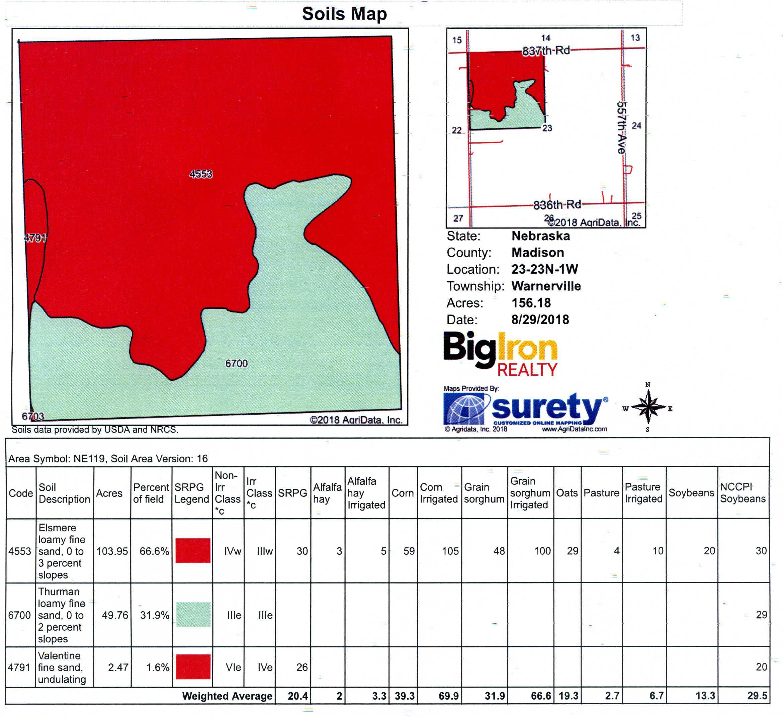 Soil Map M5