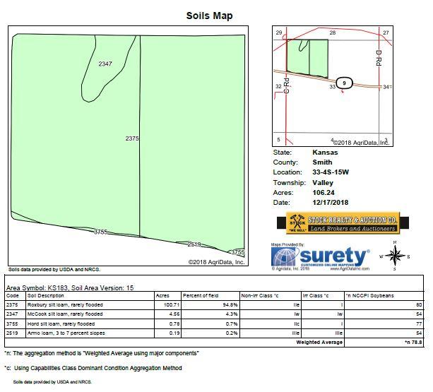 Norden soils map 33-4-15