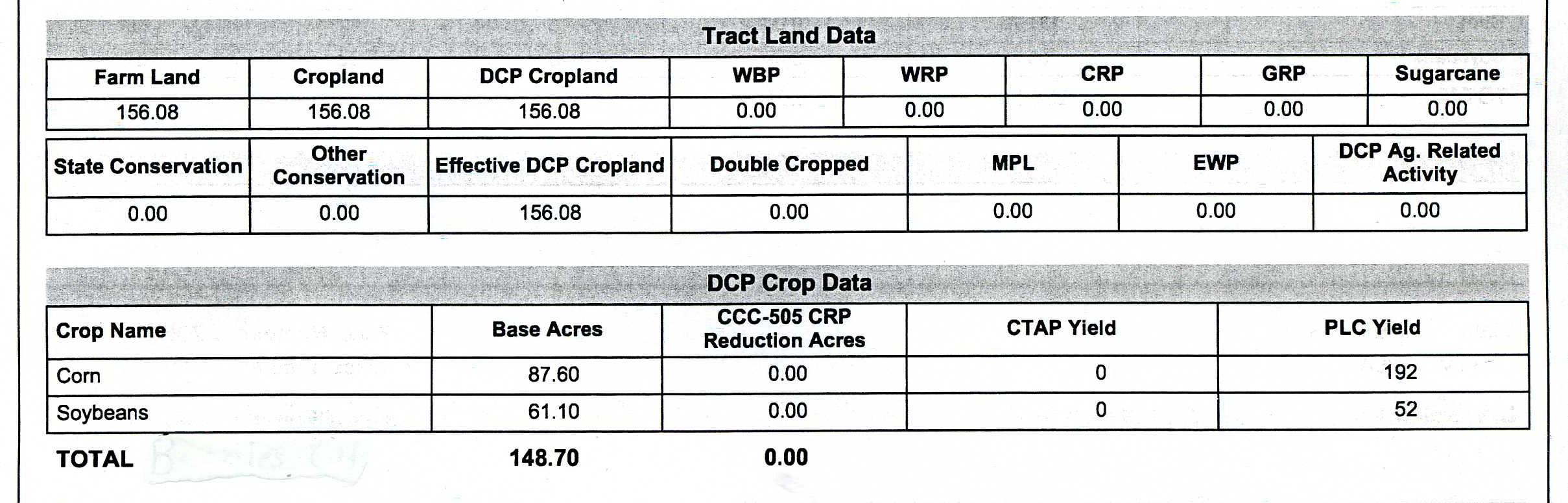Schmidt Crop Info