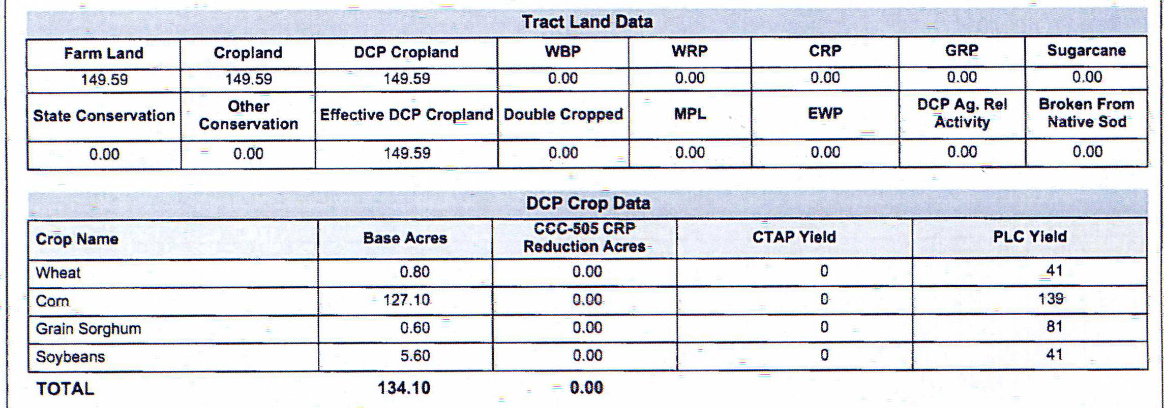 Crop Info Tract 1_Hawthorne
