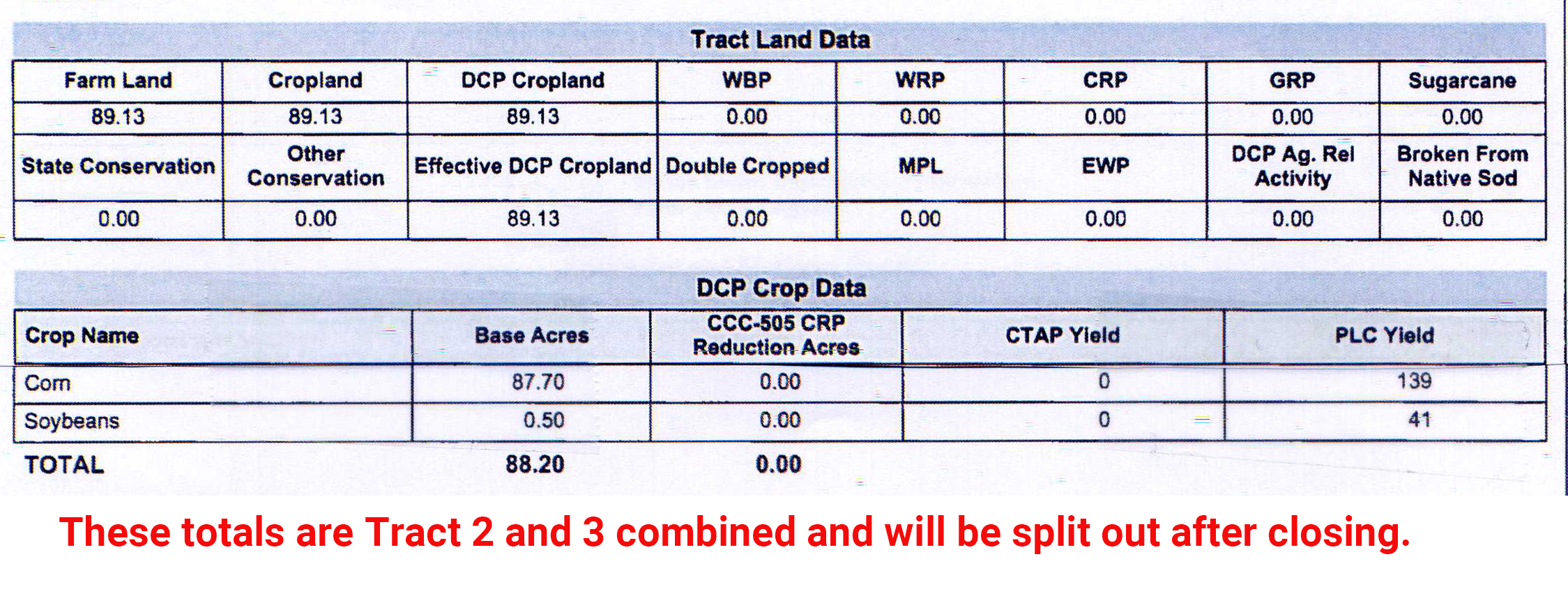 Crop Info Tract 2 & 3