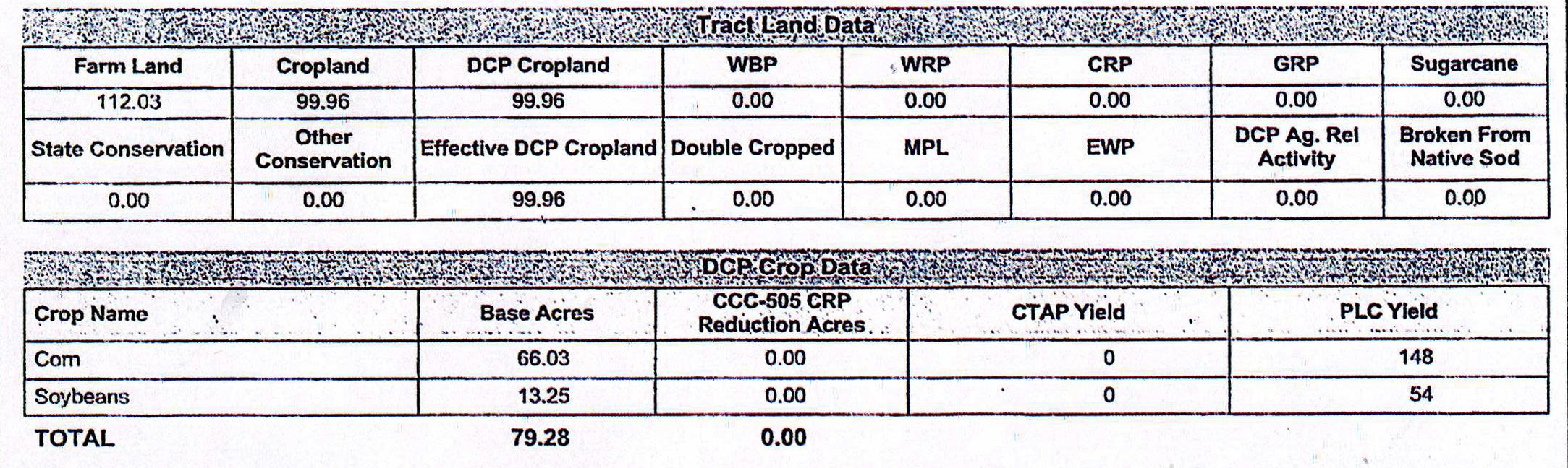 Crop Info_BIR-1000
