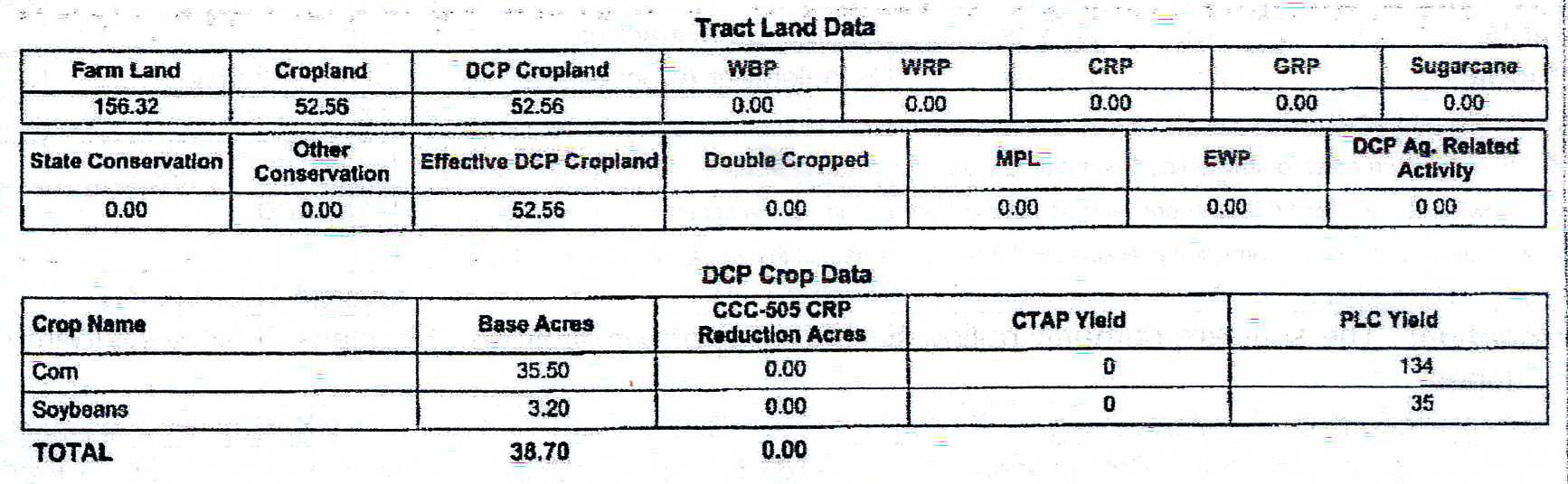 Crop Info_Brengelman