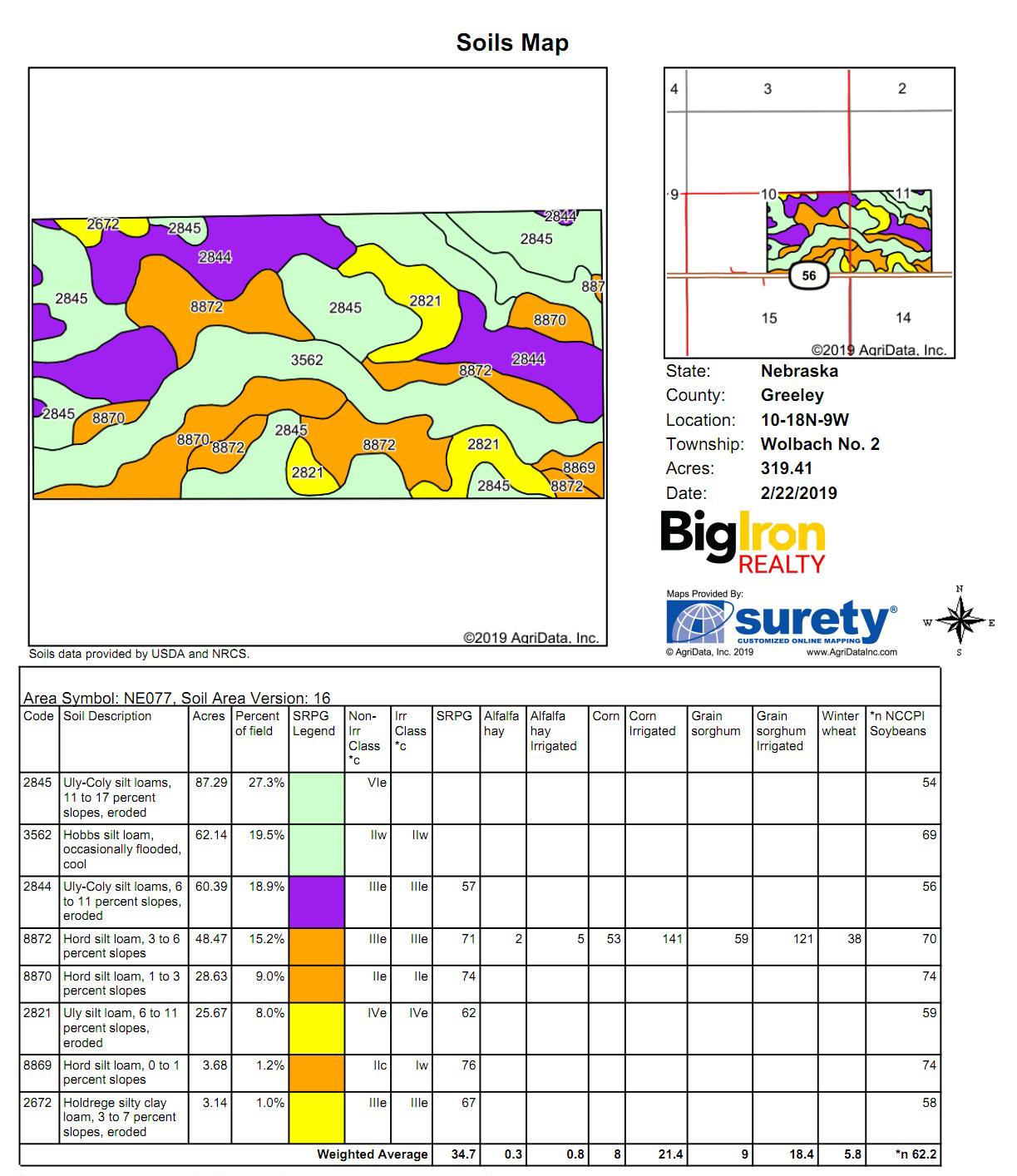 Soil MAp_BIR_1002