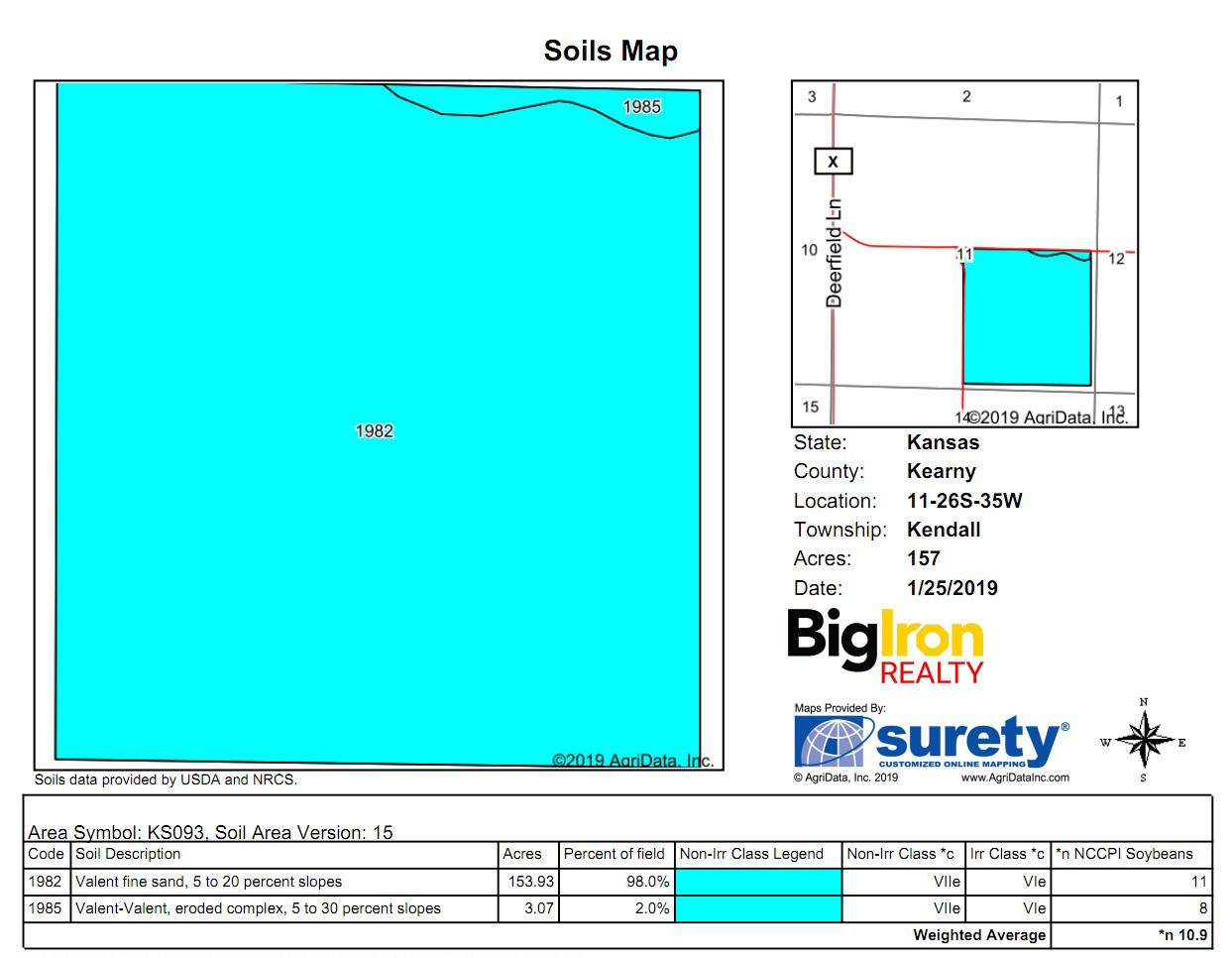 Soil Map 1
