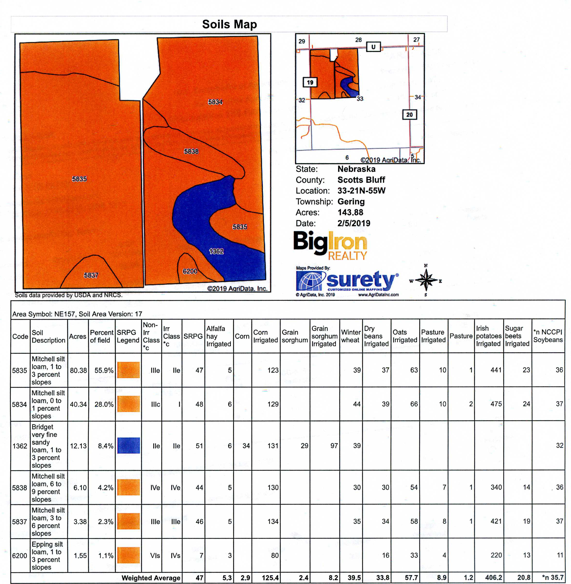 Soil Map_BIR-40