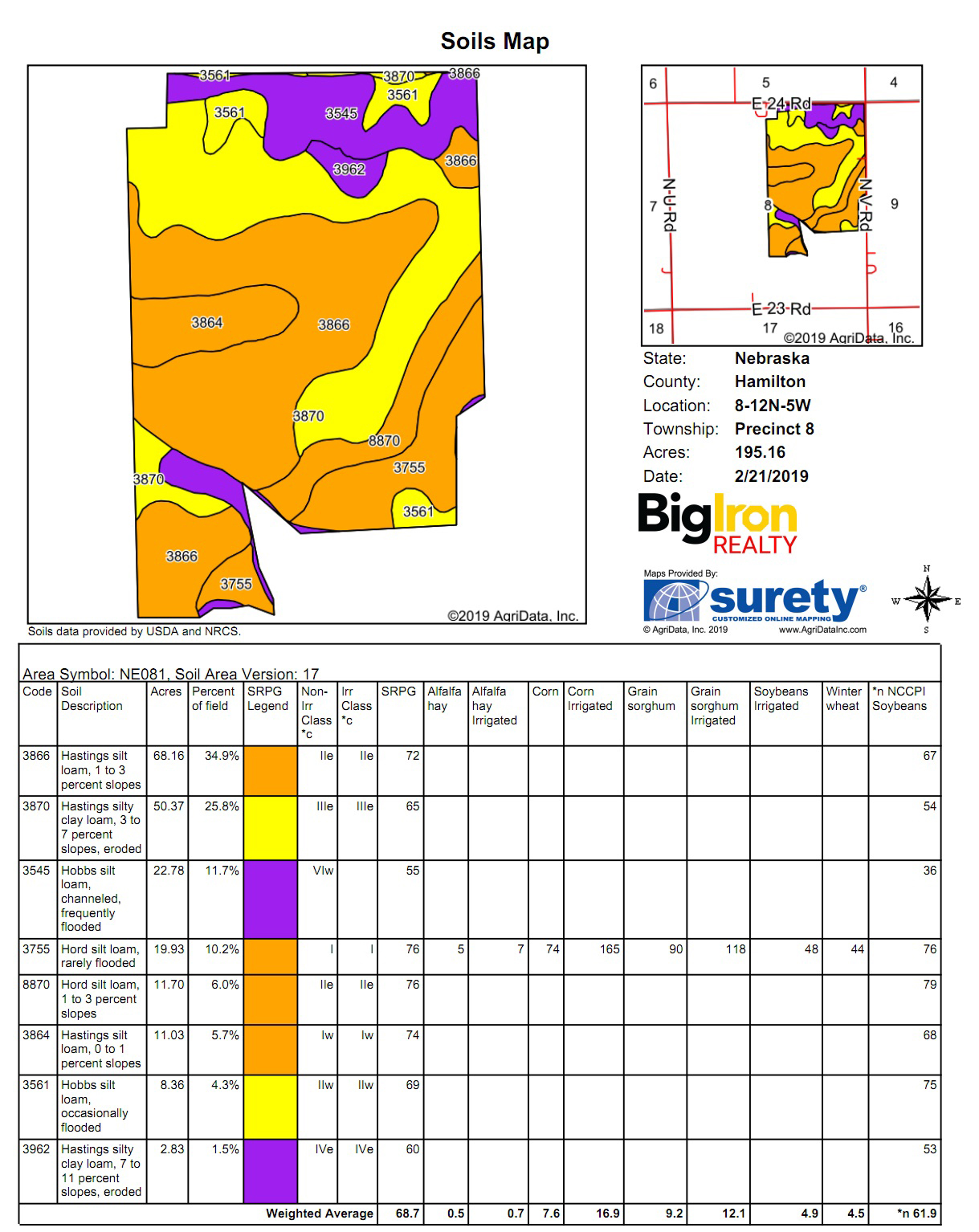 Soil Map_BIR1001