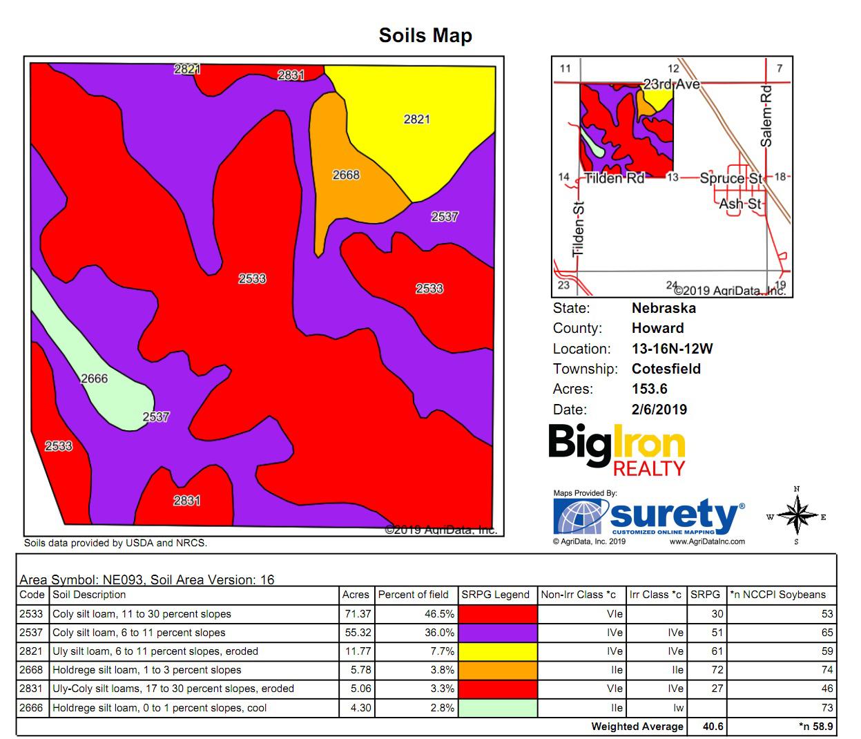 Soil Map_BIR41