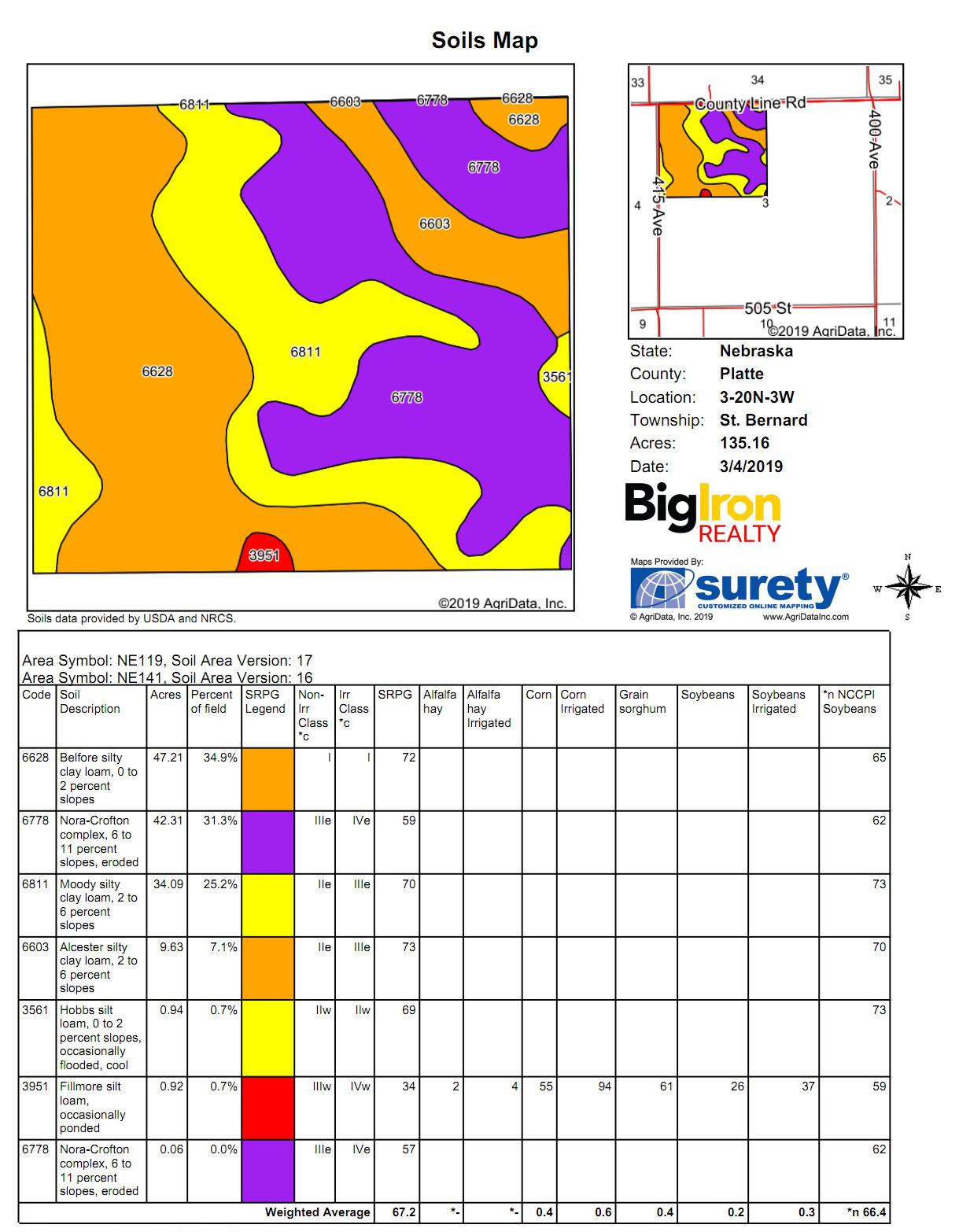 Soil Map_1BIR46