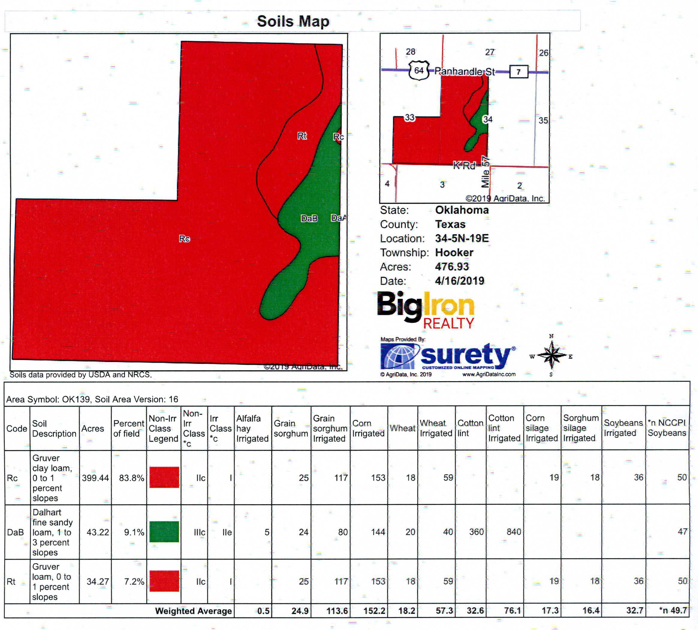 Soil Map 2BIR_1006