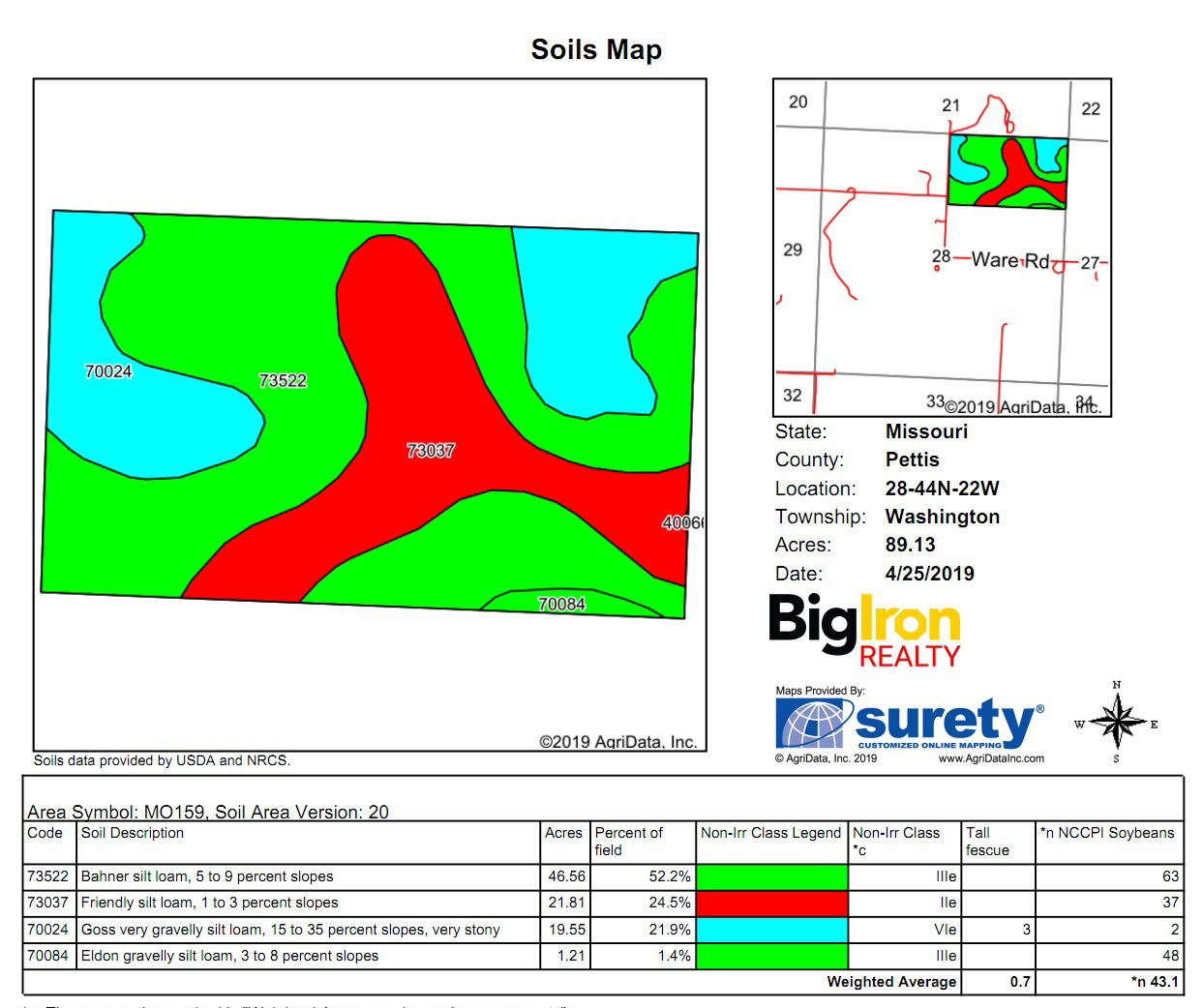 Soil Map Tract 2BIR-51