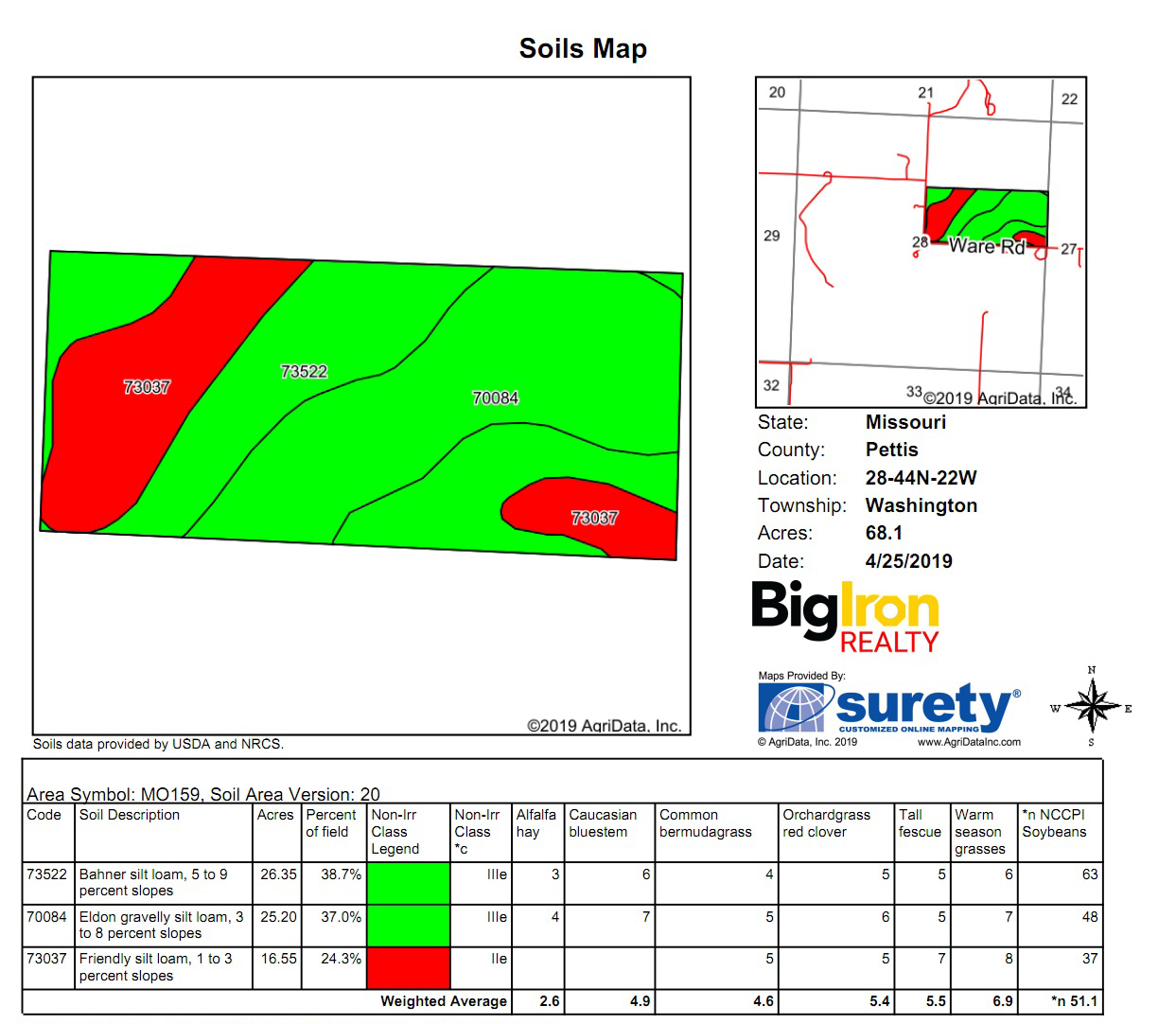 Soil Map Tract 3BIR-51