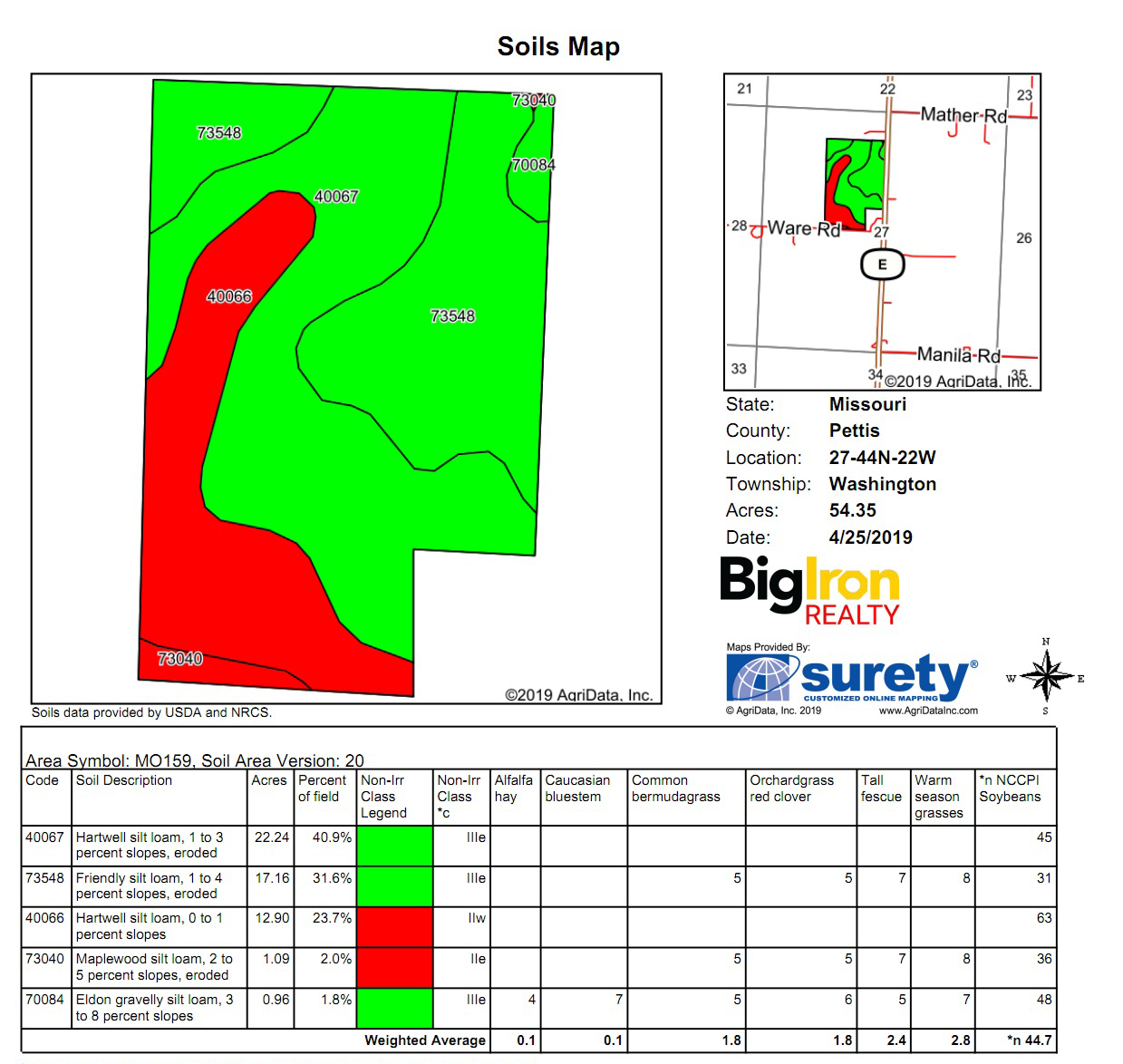 Soil Map Tract 5BIR-51