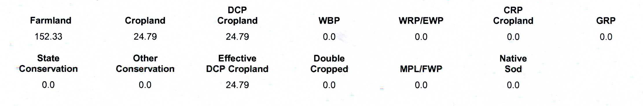 Crop Info 1_BIR53