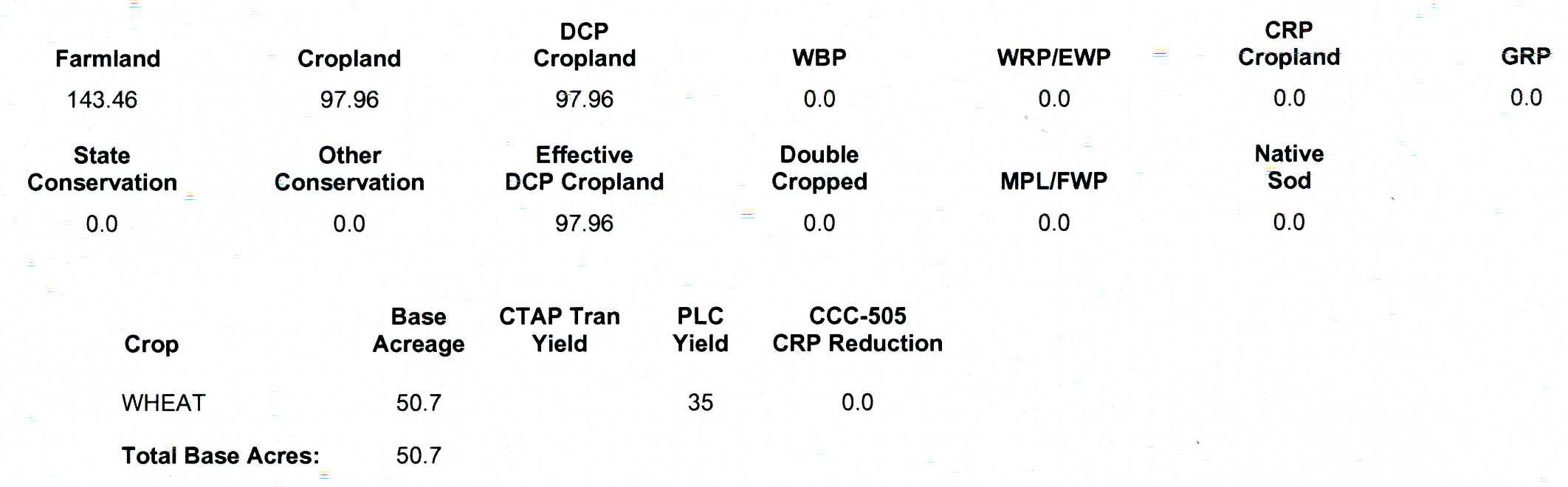 Crop Info 3_BIR53