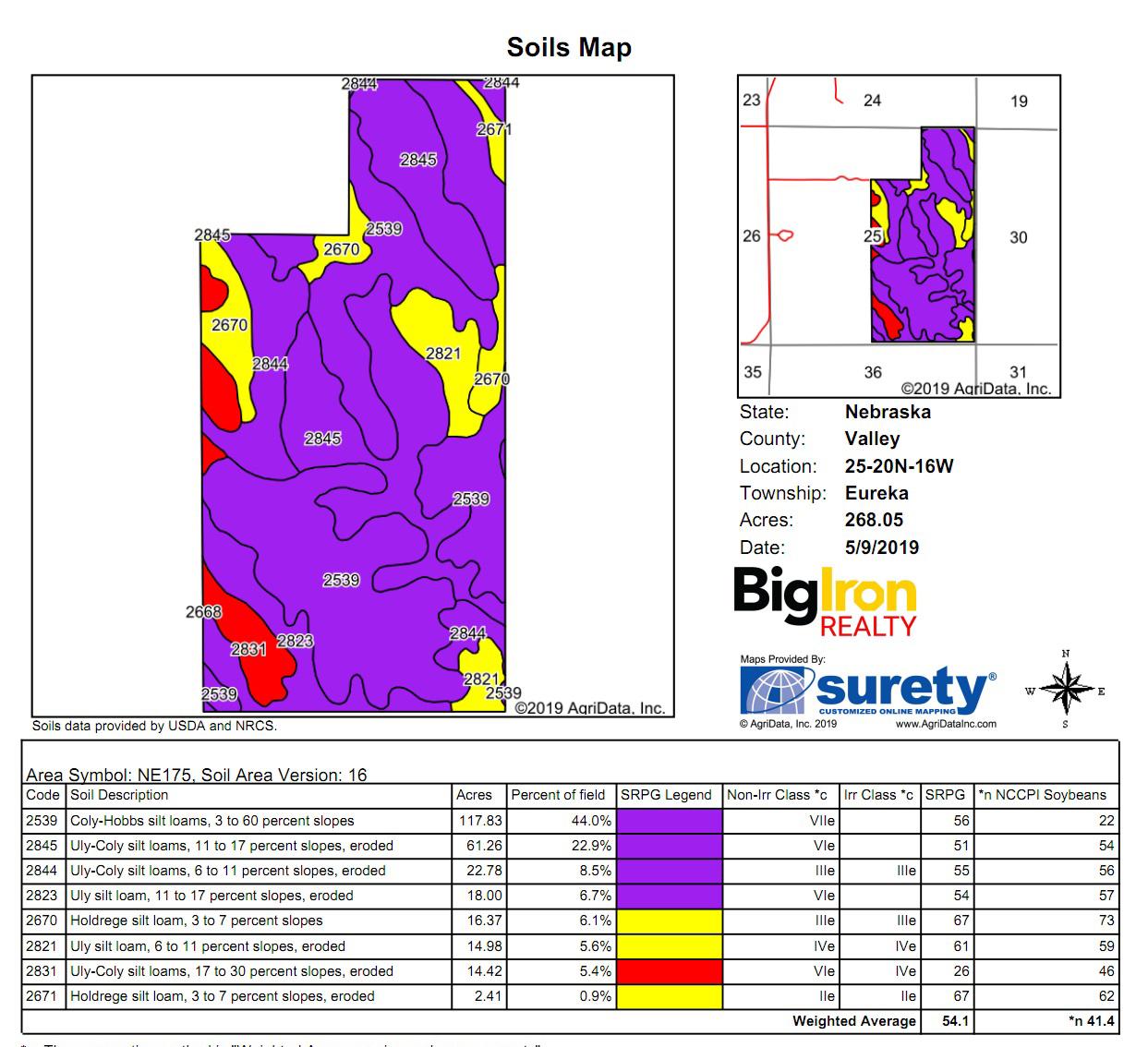 Soil Map 2_BIR53