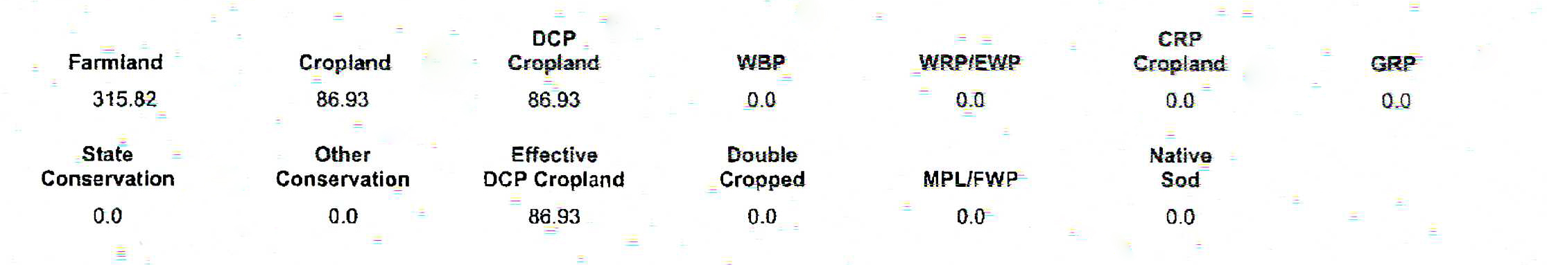 Crop Info BIR58
