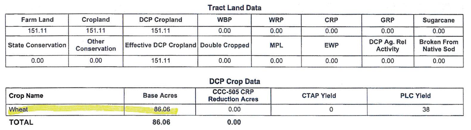 Crop Info BIR-1021