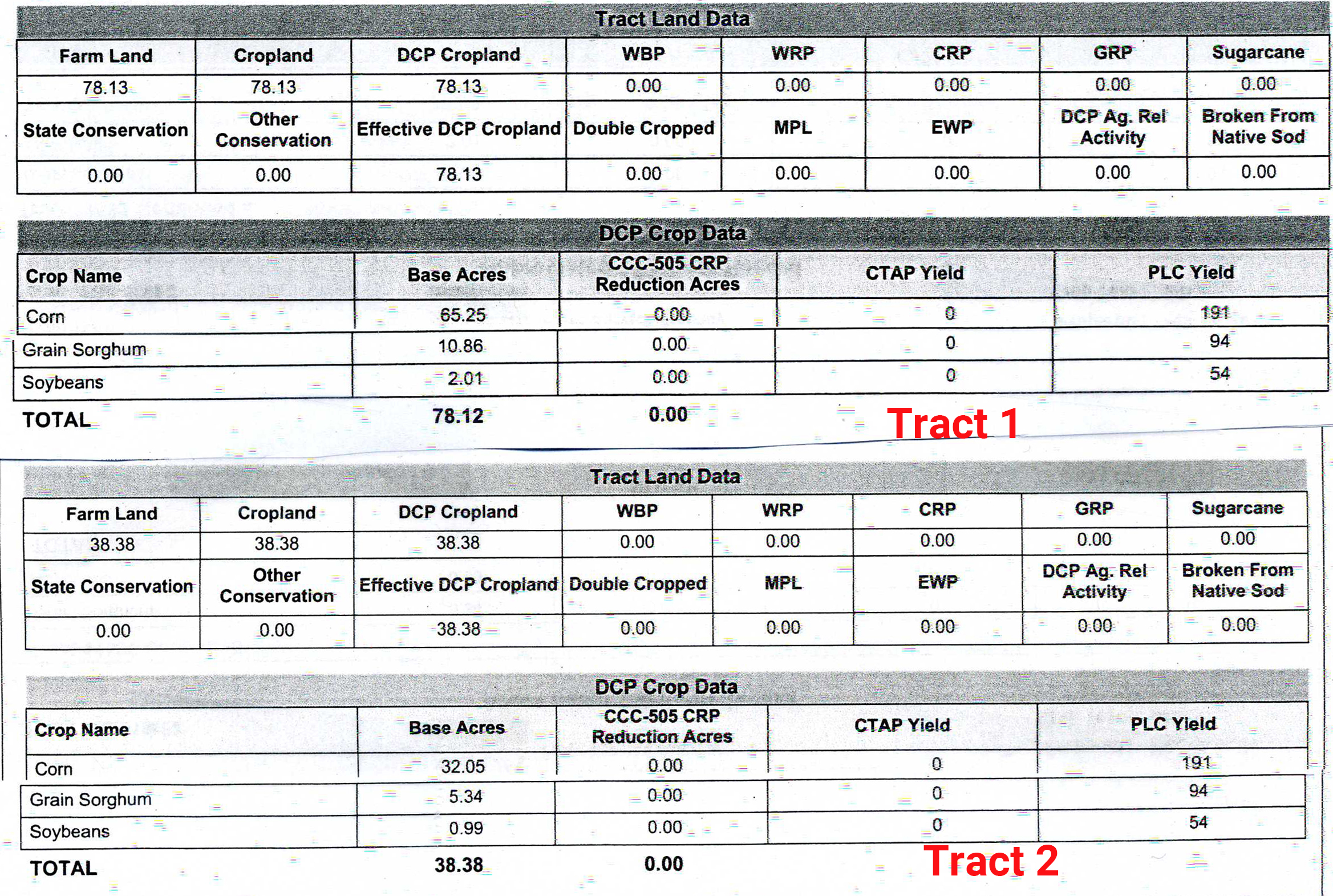 Crop Info BIR56