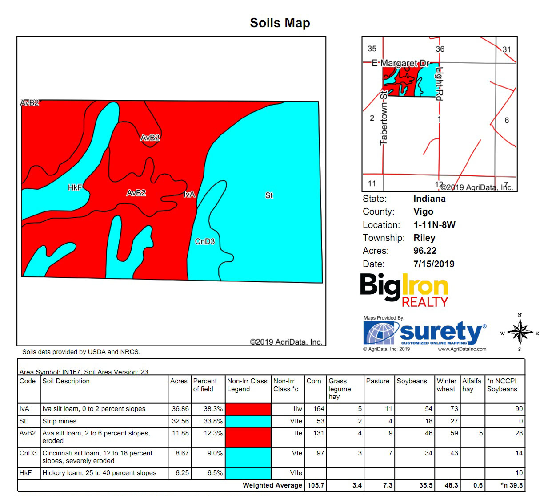 Soil Map 5-52