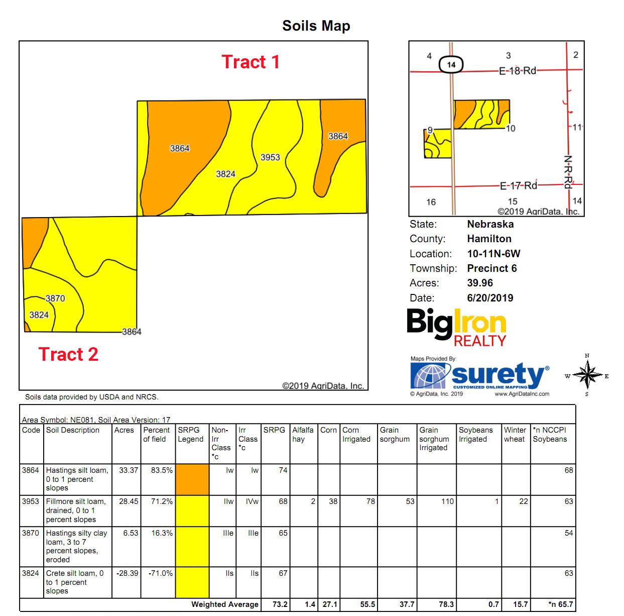 Soil Map BIR-56