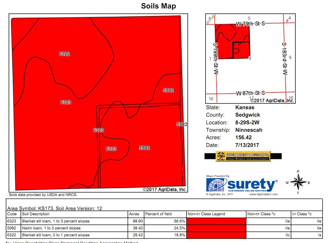 Soil Map BIR-59