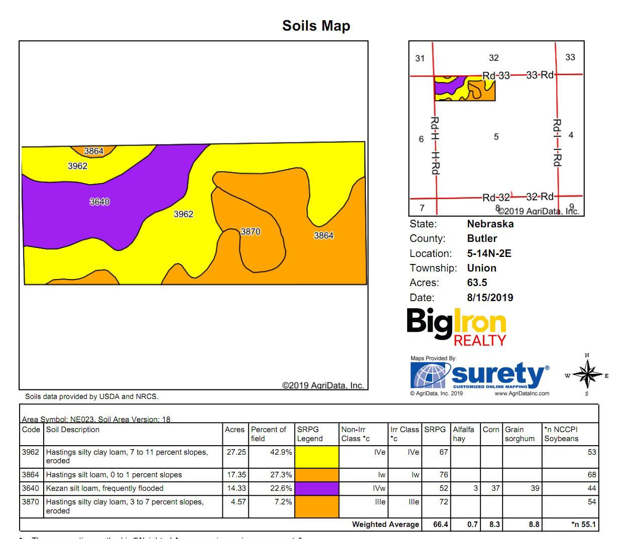 Soil Map 1-BIR62Tr 1