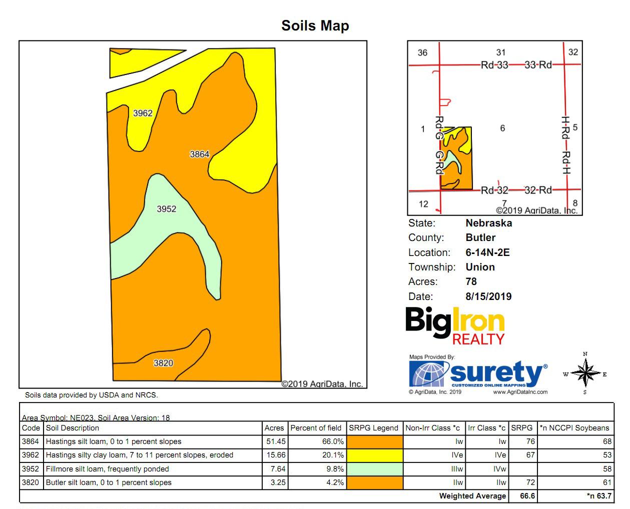 Soil Map 2-BIR62
