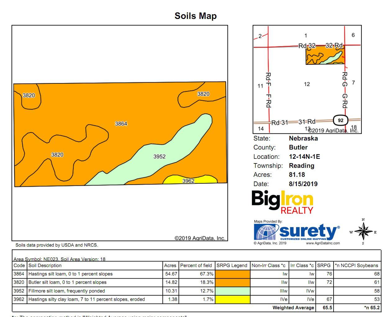 Soil Map 3-BIR62