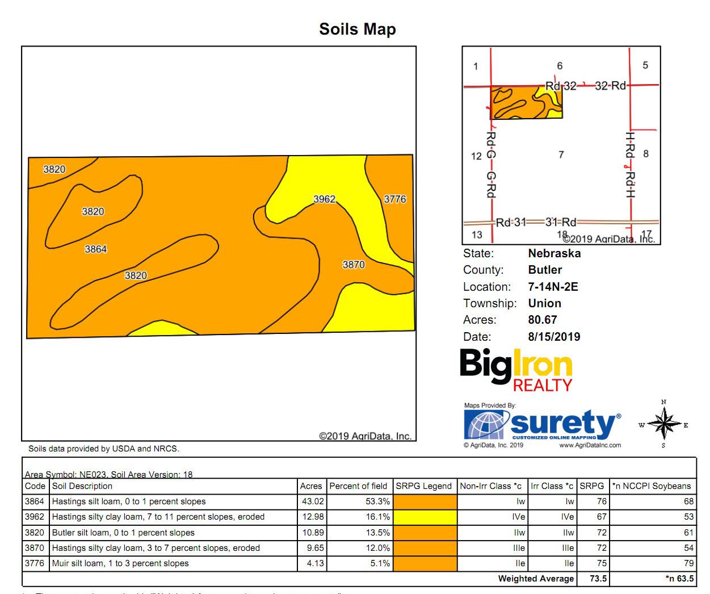 Soil Map 4-BIR62