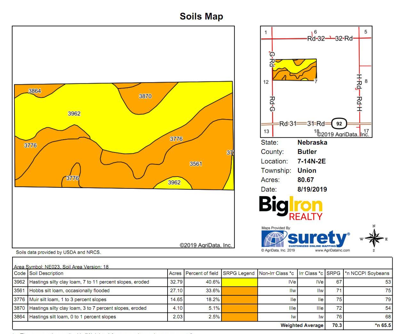 Soil Map 5-BIR62
