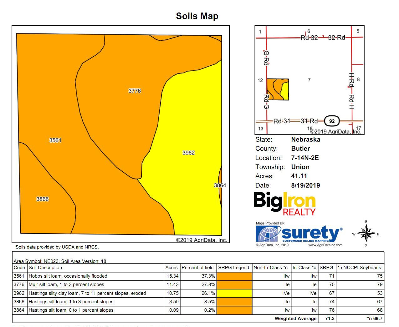 Soil Map 6-BIR-62
