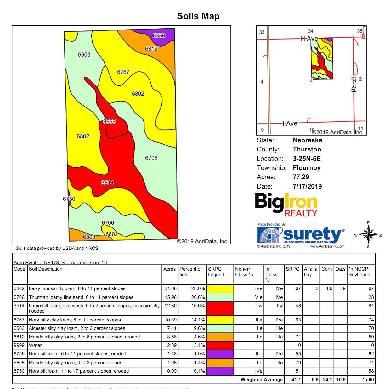 Soil Map BIR1014