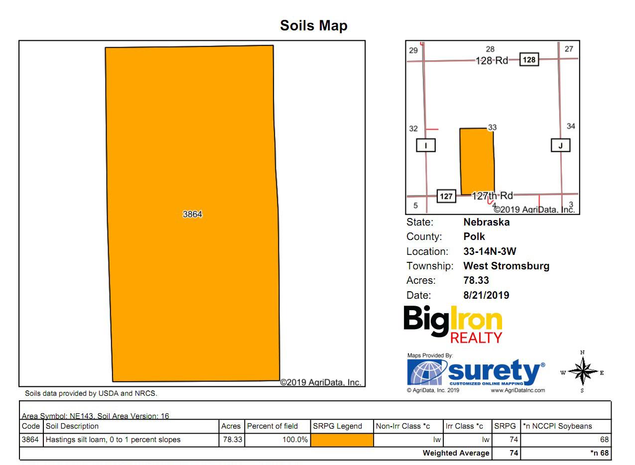 Soil Map-BIR1027