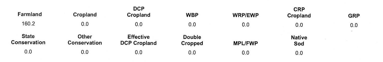 Crop Info 1-BIR64