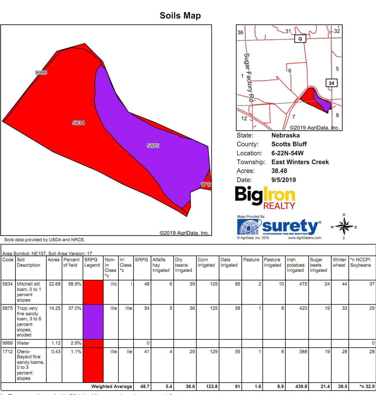 Soil MAp 2-BIR61