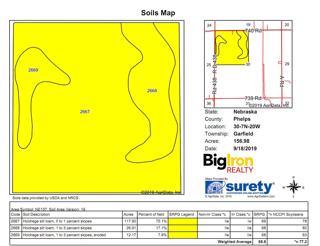 Soil Map-BIR1029