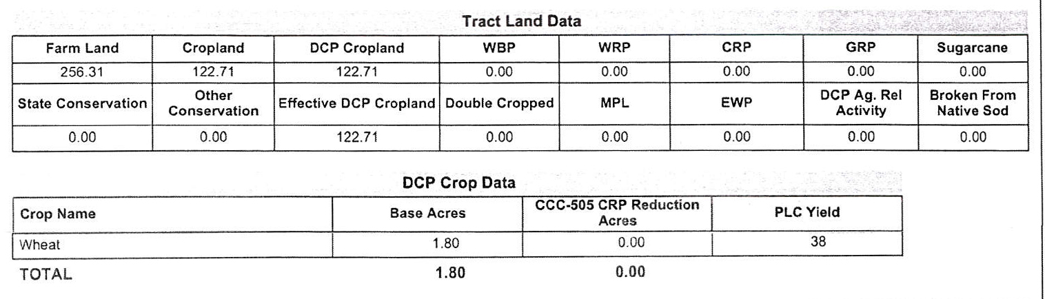 Crop Info BIR-1036