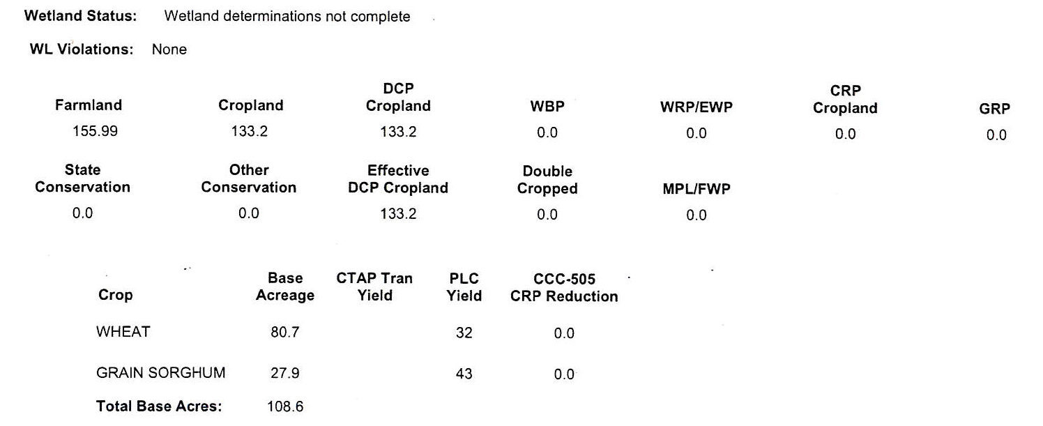 Crop Info BIR-55