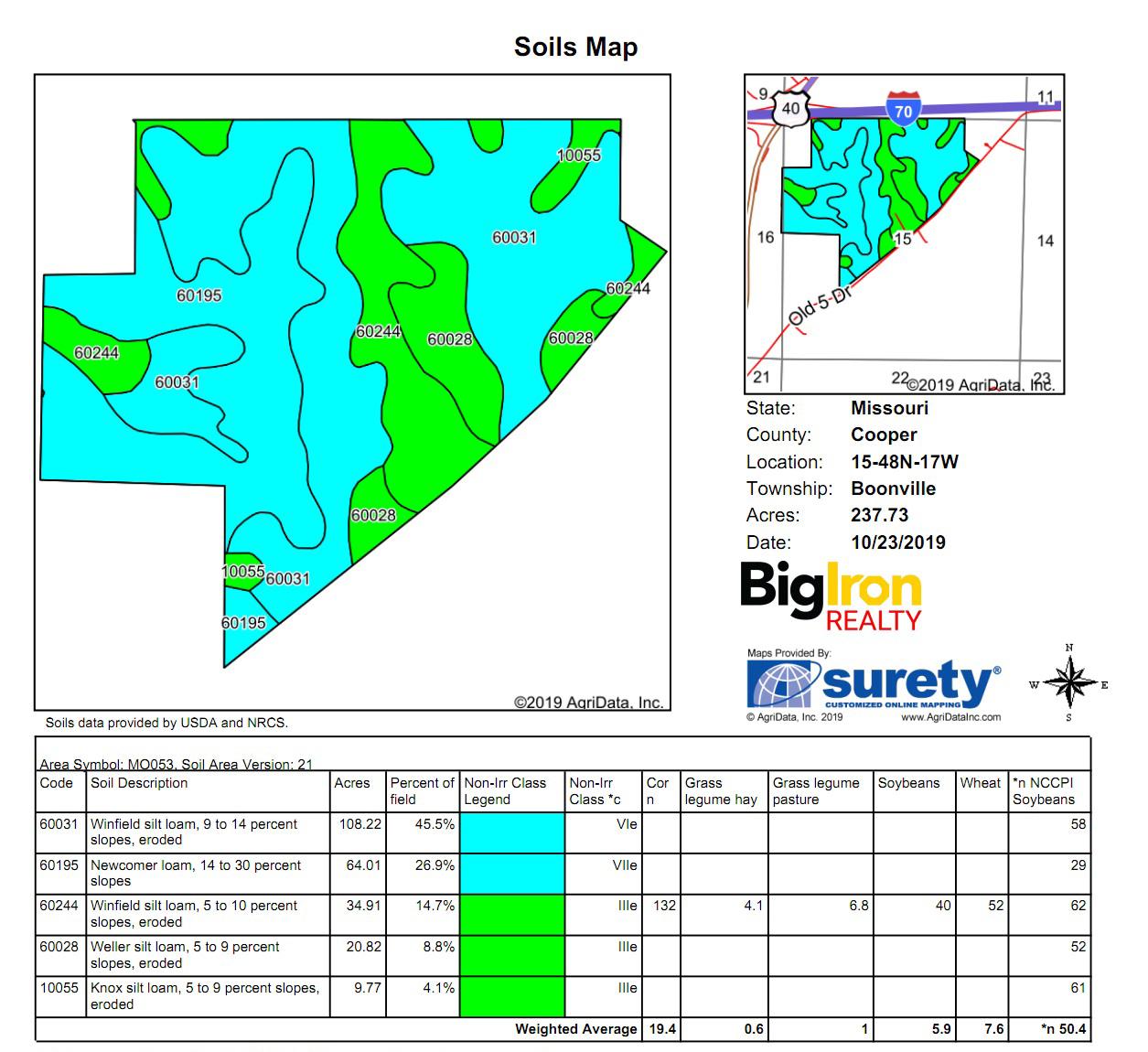 Soil Map BIR-1036