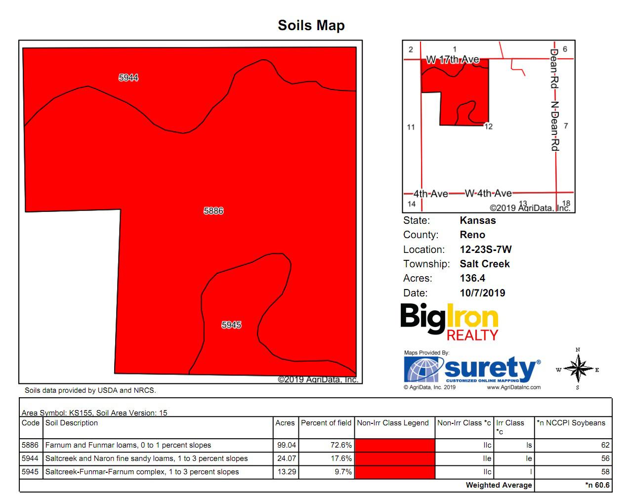Soil Map BIR70