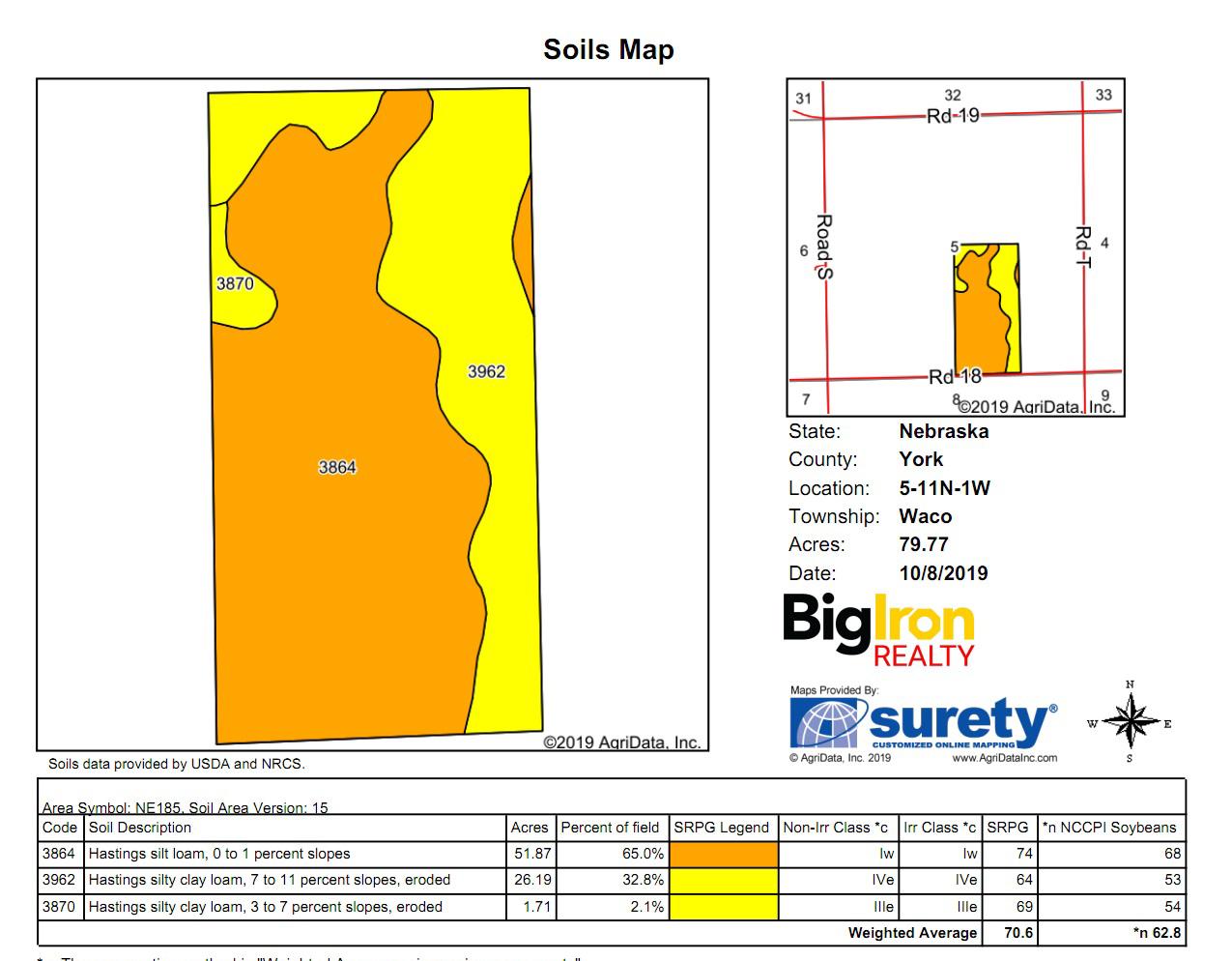 Soil Map2-BIR68
